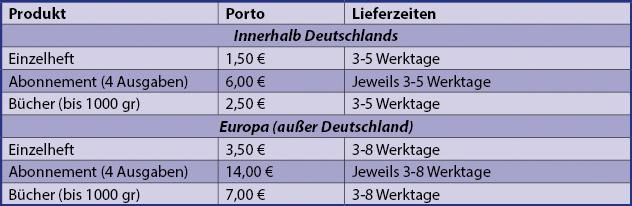 Versandkosten 2015 - Tabelle